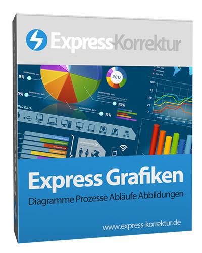 Preise für Erstellung von Grafiken, Diagrammen, Abbildungen